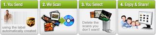 Illustration for article titled Digitize Your Analog Images at ScanCafe