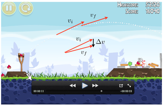 Illustration for article titled Learn Physics The Angry Birds Way