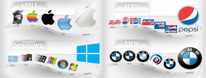 Illustration for article titled ¿Cómo han cambiado en el tiempo los logos de las marcas más famosas?