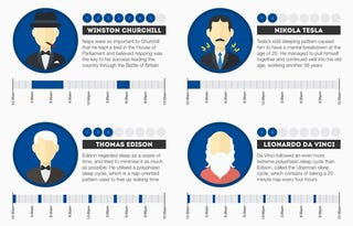 Illustration for article titled Cool infographic shows the sleeping habits of the rich and famous
