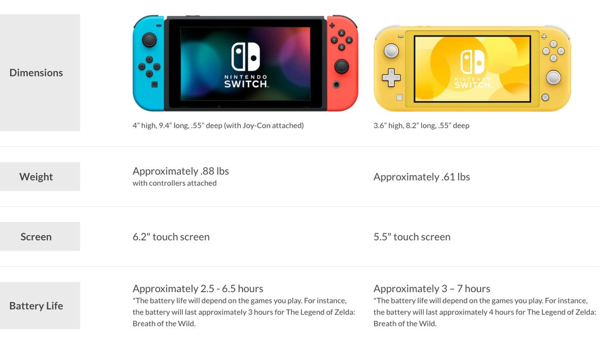 Resultado de imagen de nintendo switch lite compare