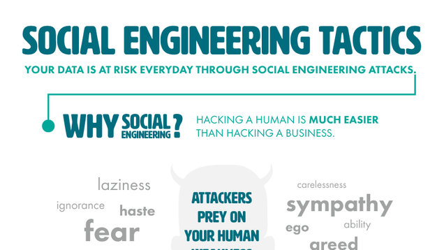How Social Engineering Attacks Happen And How You Can