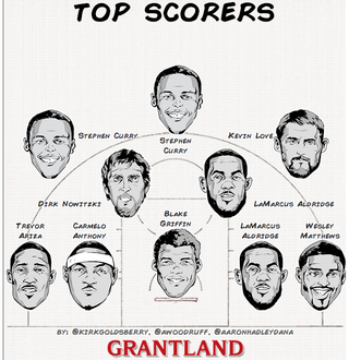 Illustration for article titled Cool Charts: Where The NBA's Best Scorers Are Getting Their Shots
