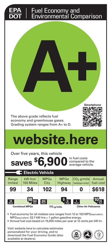 Illustration for article titled New Fuel Economy Window Stickers Chock Full 'O Numbers