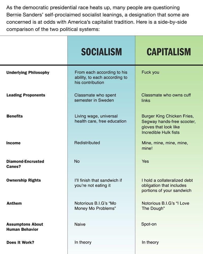 Illustration for article titled Socialism Vs. Capitalism