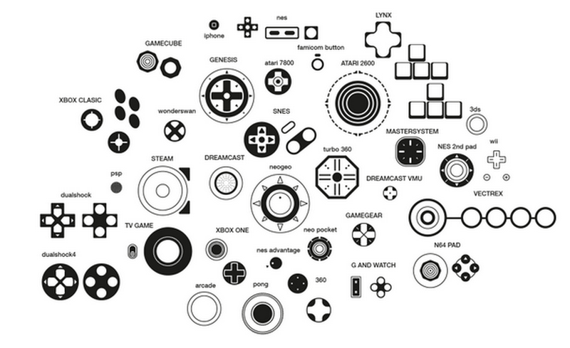 Video Game Buttons To Scale