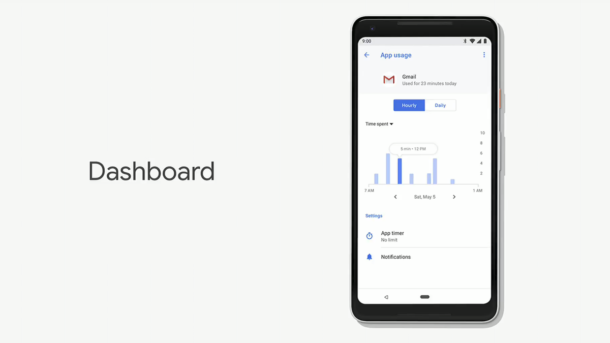 Google's New 'Digital Wellbeing' Android Features Save You From Your