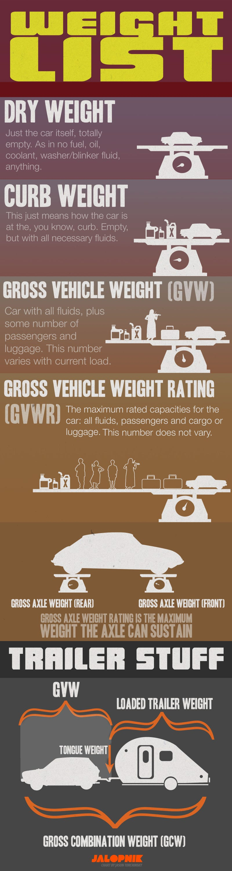 Vehicle weight chart choice image free any chart examples vehicle weight chart images free any chart examples vehicle weight chart choice image free any chart nvjuhfo Gallery