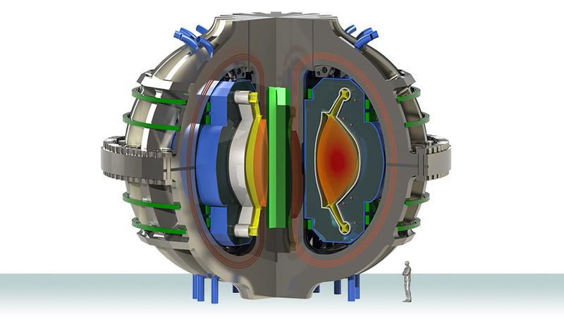 Diseño general del nuevo reactor.