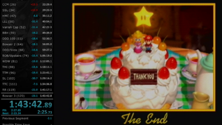 An Amazing New Super Mario 64 World Record!