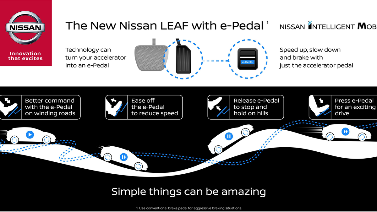 Nissan Is Introducing Single Pedal Driving Like In An Amusement Park Car Brakes Diagram