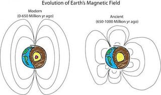 An illustration of ancient Earth's magnetic field compared to the modern magnetic field. Courtesy Peter Driscoll