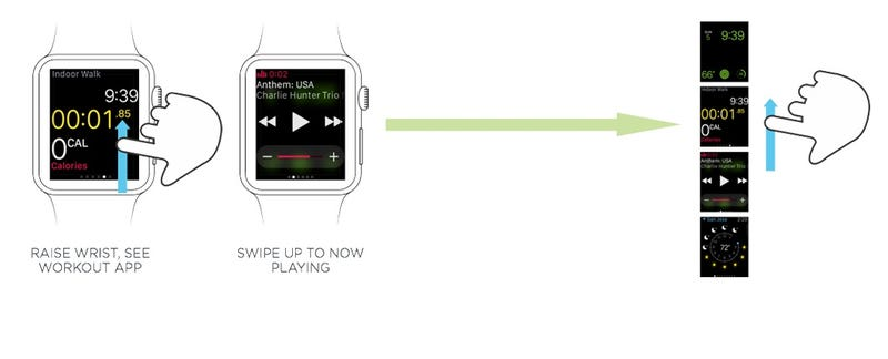 Here's the UI Redesign the Apple Watch Needs