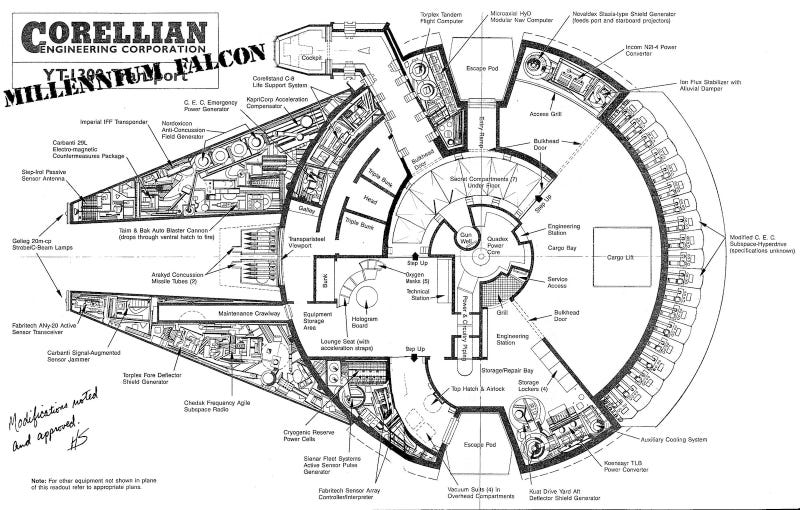 Illustration for article titled These Are The Blueprints For The Millennium Falcon
