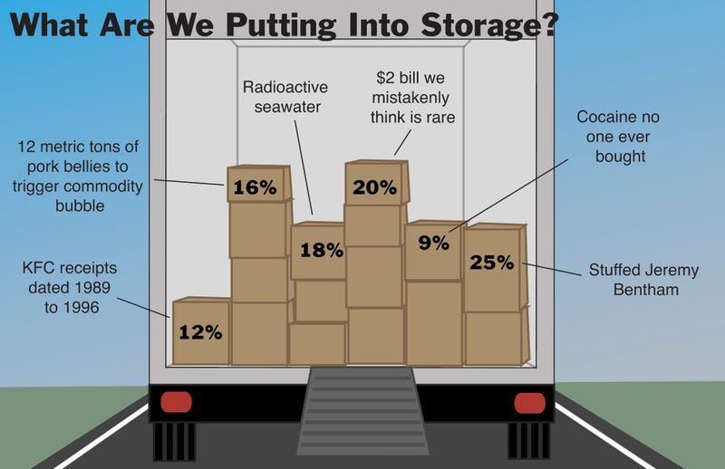 Illustration for article titled What Are We Putting Into Storage?