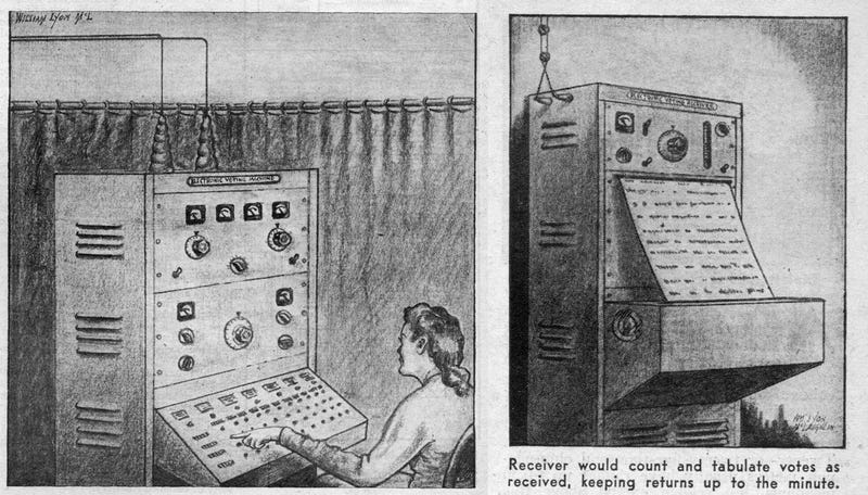 Illustration for article titled This Weird Household Machine Was the Future of Voting in 1945