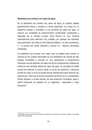 Illustration for article titled Extraccion Por Arrastre De Vapor De Ascites Esenciales Pdf Free