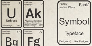 Periodic table of typefaces schools you on fonts cant decide which sans serif humanist font works best take your seats class and lets review the periodic table of typefaces urtaz Gallery