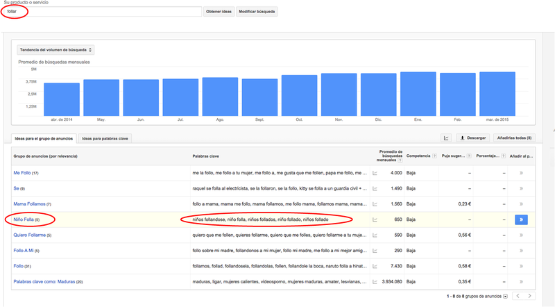 Illustration for article titled Grave error en Google AdWords: sugiere palabras de pornografía infantil