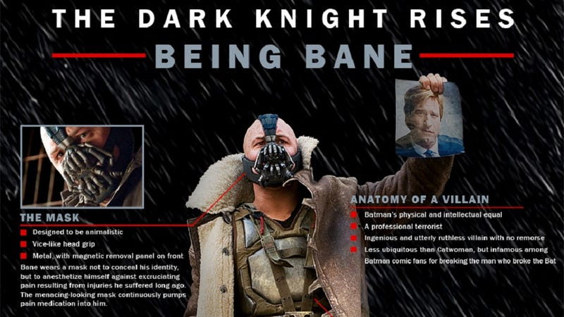 Illustration for article titled What would it take to be Bane? A Dark Knight Rises infographic