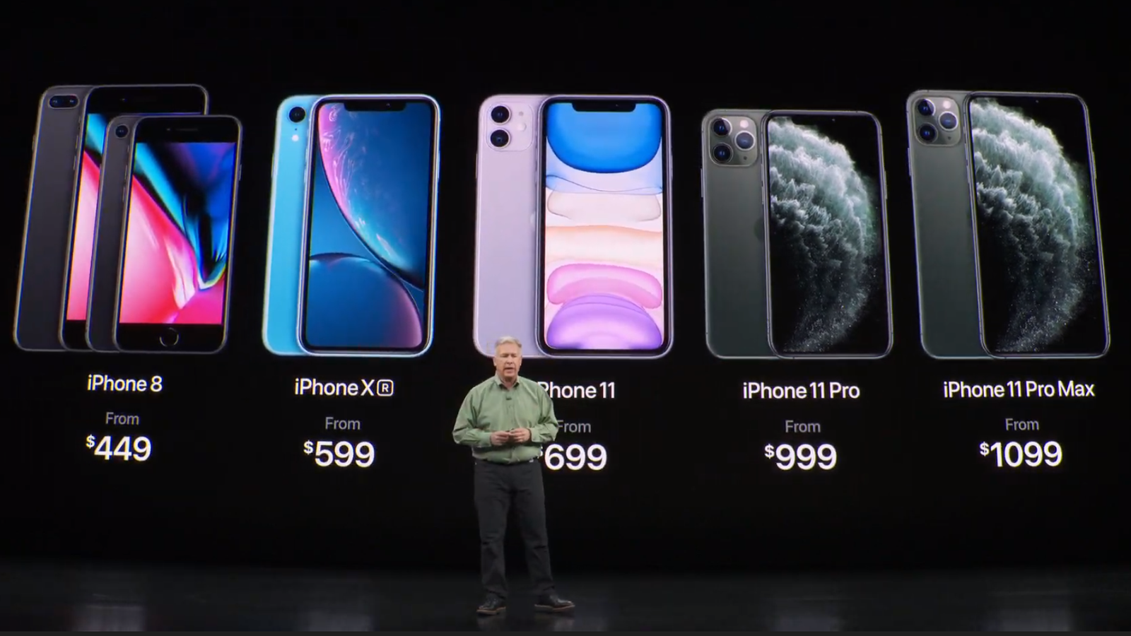 Which iPhone Should You Buy Now?