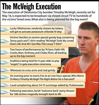 The McVeigh Execution