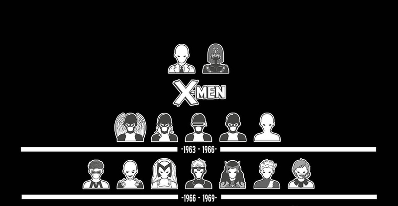 Illustration for article titled Every Generation of X-Men, In One Massive Picture