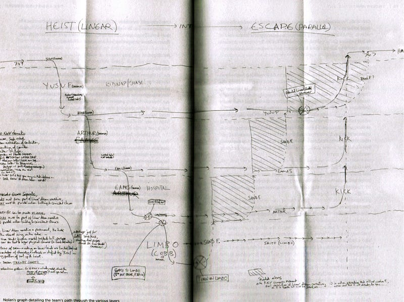 Illustration for article titled The Definitive Inception Dream Layer Map, Drawn by Christopher Nolan Himself