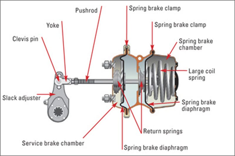 Air Brakes and Truck Safety