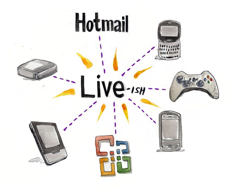 Illustration for article titled How a Silly Phone for Teens Reveals Microsoft's Plan for Us All