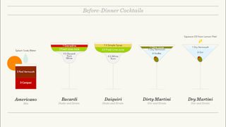 "Illustration for article titled This Cheat Sheet Shows You How to Make Every ""Official"" Cocktail"