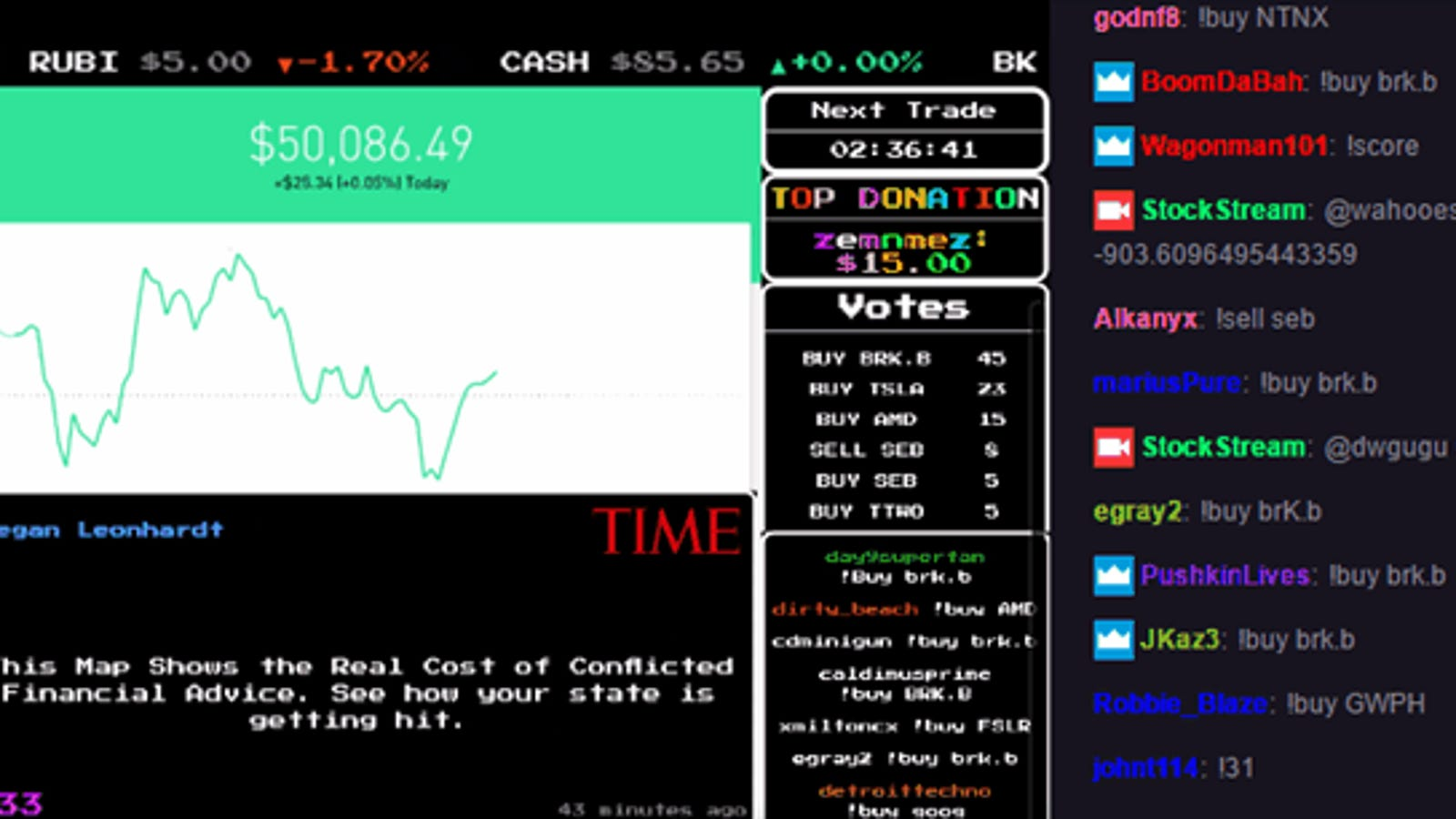Programmer Puts $50,000 On Stock Market, Lets Twitch Decide What To Do