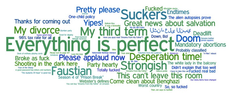Illustration for article titled Most Used Words In Obama's State Of The Union Address