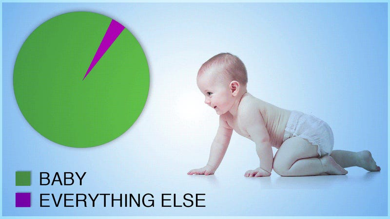 Illustration for article titled How to Stay Productive While Caring for a New Baby