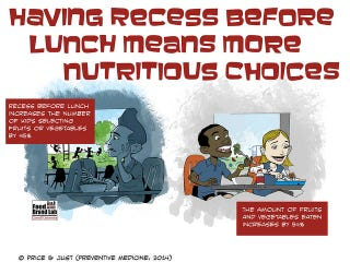 Illustration for article titled Here's Why More Schools Should Schedule Recess BeforeLunch