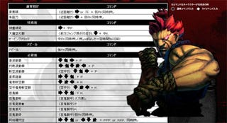 Illustration for article titled Akuma Now Playable On Japanese Street Fighter IV Cabinets