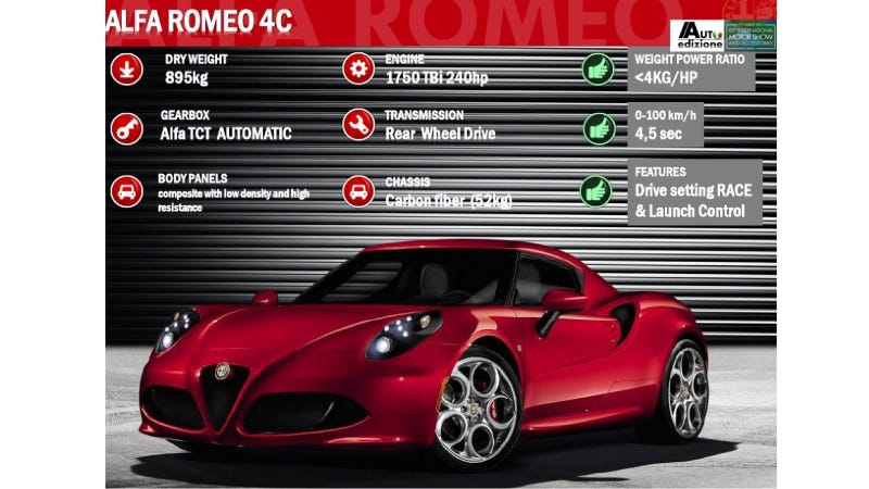 is this leaked alfa romeo 4c presentation legit?