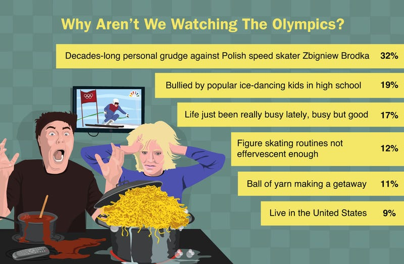 Illustration for article titled Why Aren't We Watching The Olympics?