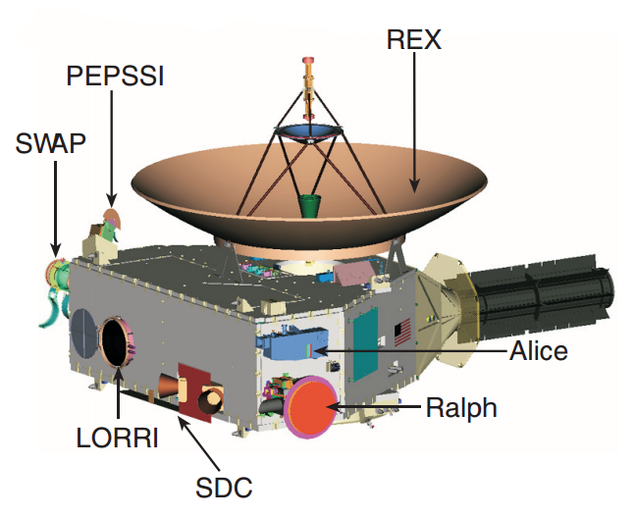 Kerberos Moon Of Plluto: What To Expect In The Leadup To New Horizons' Historic