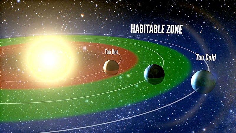 Astrónomos calculan 20.000 millones de planetas similares a la Tierra