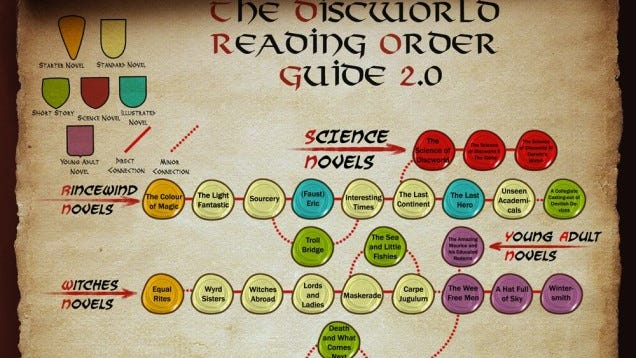 How To Read Terry Pratchett's Discworld Series, In One Handy Chart
