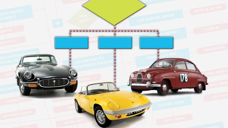Illustration for article titled This Flowchart Will Tell You Exactly Which Classic Car To Buy