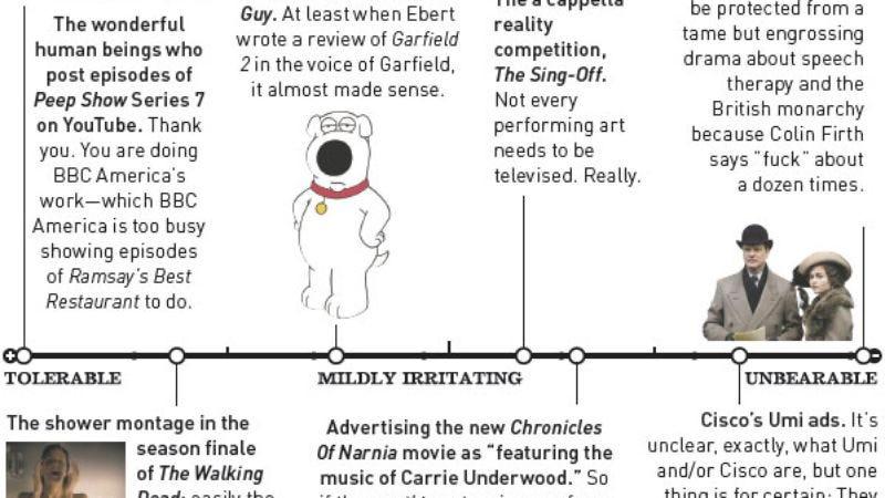 Illustration for article titled December 15, 2010