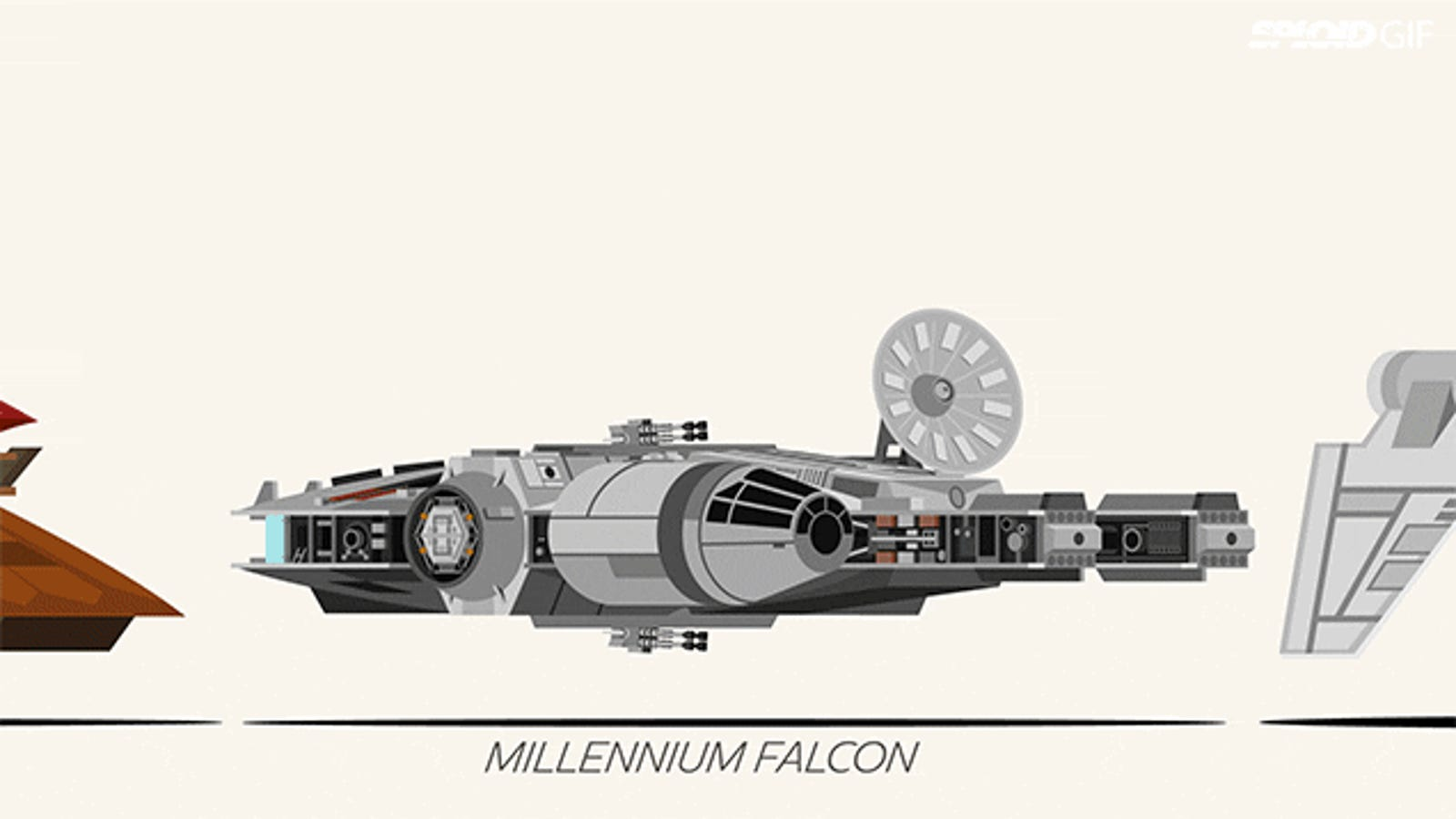 Video: Every vehicle in the original Star Wars trilogy to scale
