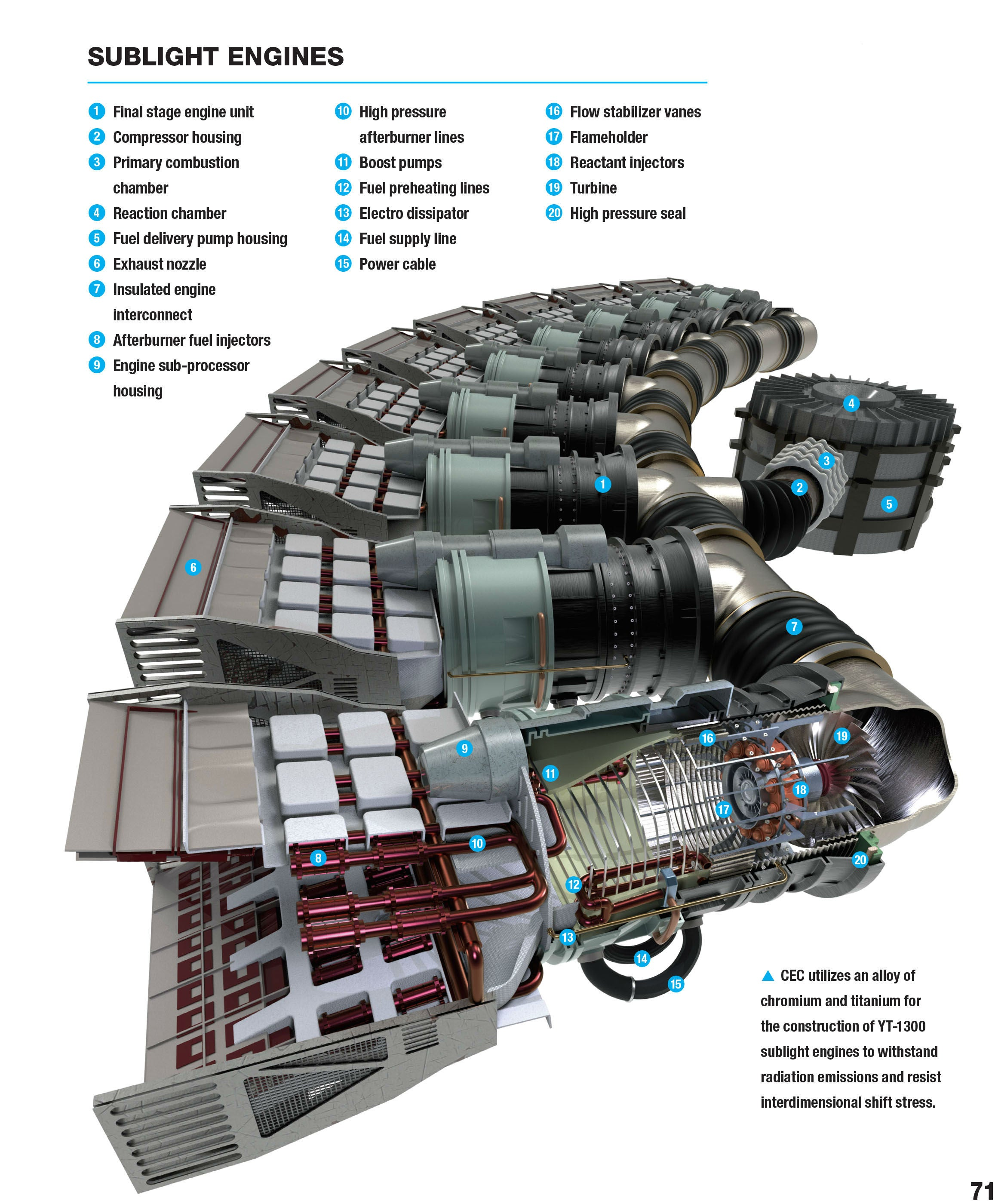 Millennium Falcon Alternate Layouts That'll Blow Your Mind