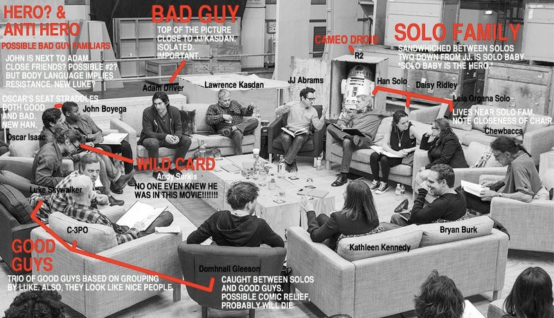 Illustration for article titled Who Do You Think The New Cast Is Playing In Star Wars Episode VII?