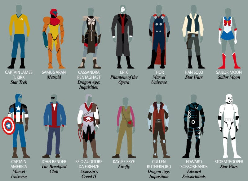Here S A Neat Infographic Type Sort Of Poster Ilration 100 Famous Costumes From Characters In Movies Television And Video