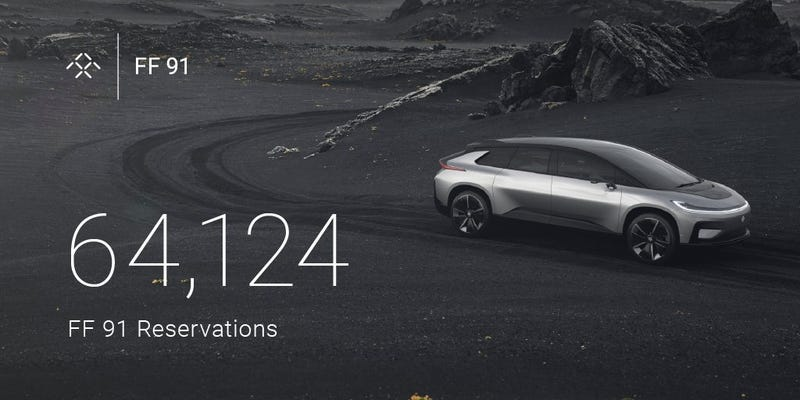 Illustration for article titled Faraday Future Secured 64,000 Reservations But Don't Think It Has Made Millions Off Of Them