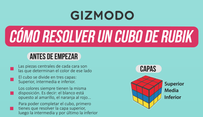 Imagen: Julio Cerezo / Gizmodo en Español
