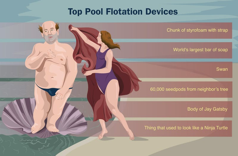 Illustration for article titled Top Pool Flotation Devices